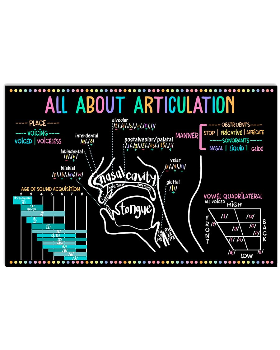 All About Articulation Poster