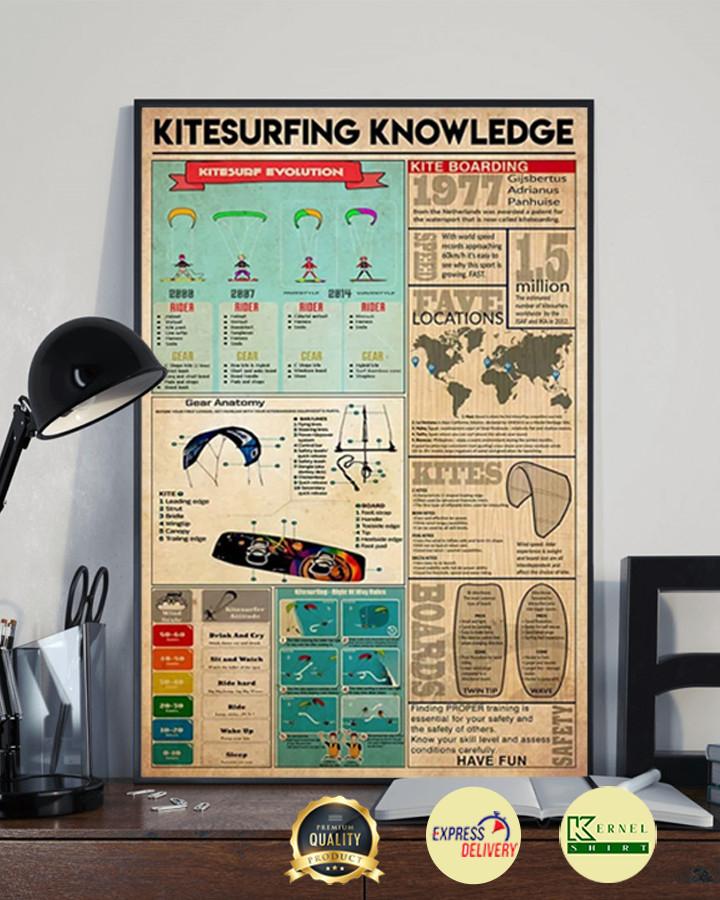 Kitesurfing Knowledge poster 3
