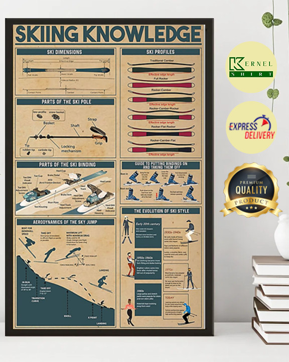 Skiing Knowledge Poster 2